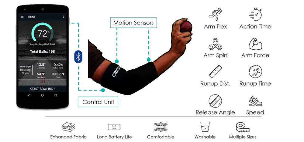 CricFlex is Developing a Next-Gen Wearable Sleeve for Cricketers – Bullpen